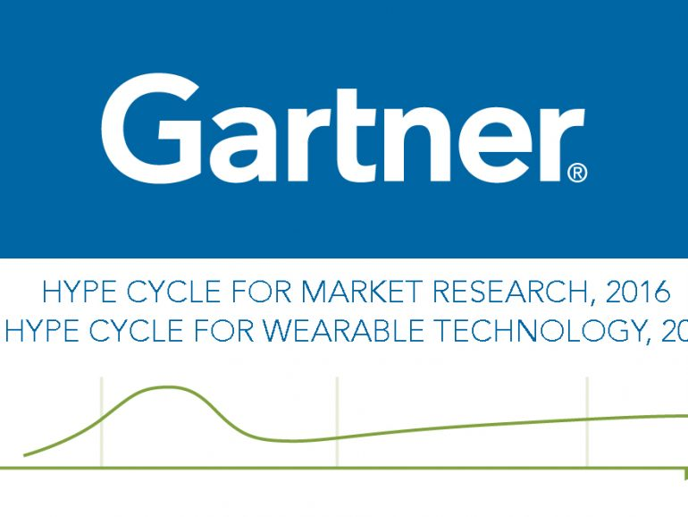 Qwince mentioned in Gartner's Hype Cycle 2016