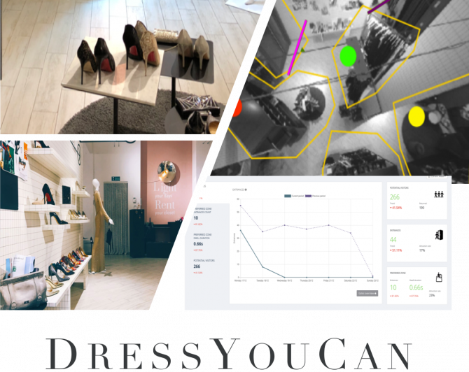 DRESSYOUCAN  Customer Experience in a store